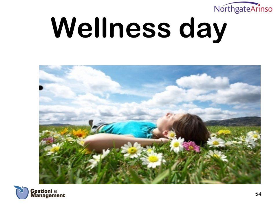 Wellness day 54