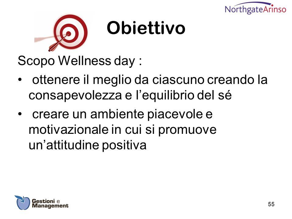 Obiettivo Scopo Wellness day : ottenere il meglio da ciascuno creando la consapevolezza e lequilibrio del sé creare un ambiente piacevole e motivazion
