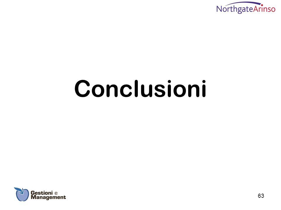 Conclusioni 63