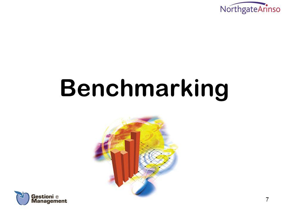 Benchmarking 7