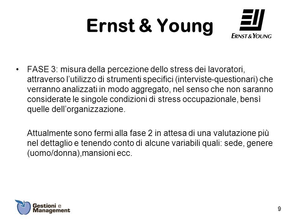FASE 3: misura della percezione dello stress dei lavoratori, attraverso lutilizzo di strumenti specifici (interviste-questionari) che verranno analizz
