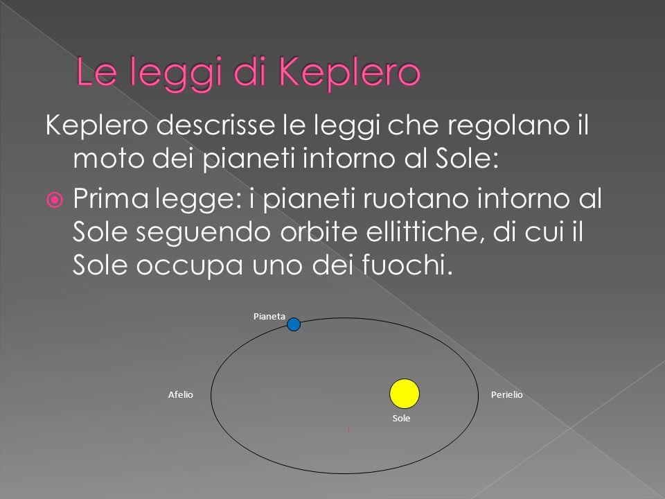 Keplero descrisse le leggi che regolano il moto dei pianeti intorno al Sole: Prima legge: i pianeti ruotano intorno al Sole seguendo orbite ellittiche
