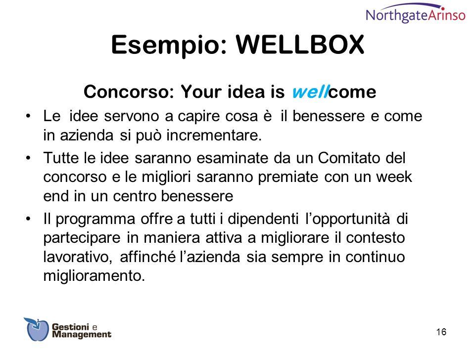 Esempio: WELLBOX Concorso: Your idea is wellcome Le idee servono a capire cosa è il benessere e come in azienda si può incrementare. Tutte le idee sar