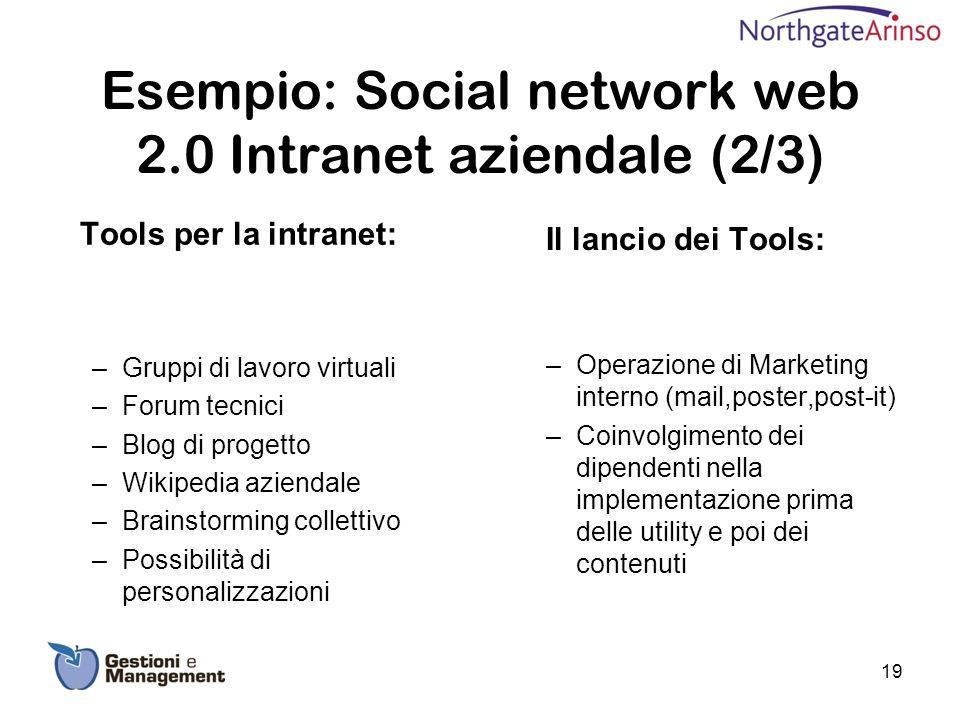 Esempio: Social network web 2.0 Intranet aziendale (2/3) Tools per la intranet: –Gruppi di lavoro virtuali –Forum tecnici –Blog di progetto –Wikipedia