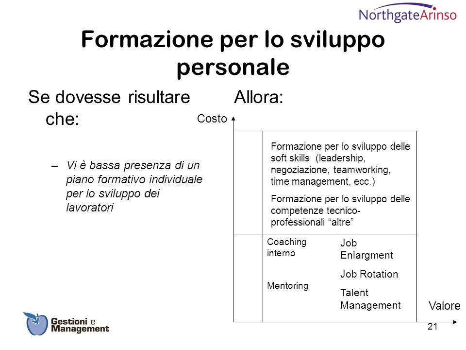 Formazione per lo sviluppo personale Allora:Se dovesse risultare che: –Vi è bassa presenza di un piano formativo individuale per lo sviluppo dei lavor