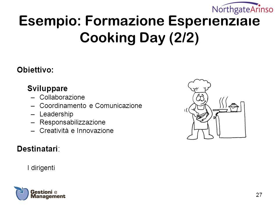Esempio: Formazione Esperienziale Cooking Day (2/2) Obiettivo: Sviluppare –Collaborazione –Coordinamento e Comunicazione –Leadership –Responsabilizzaz
