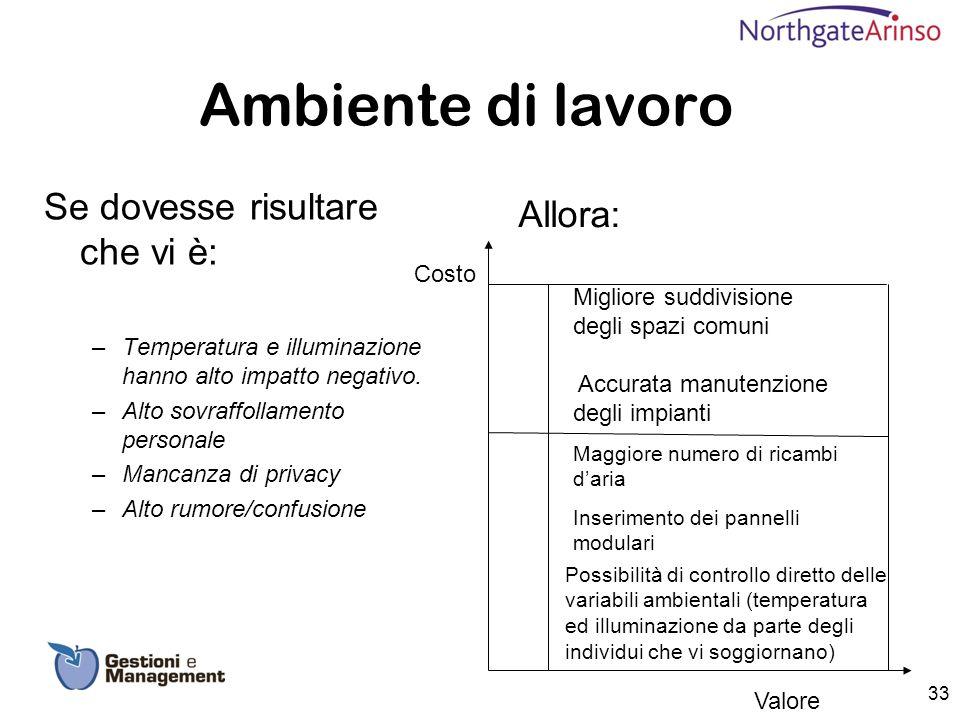 Ambiente di lavoro Se dovesse risultare che vi è: –Temperatura e illuminazione hanno alto impatto negativo. –Alto sovraffollamento personale –Mancanza