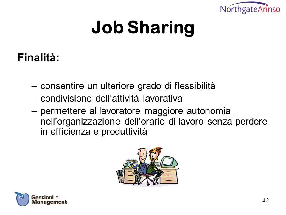 Job Sharing Finalità: –consentire un ulteriore grado di flessibilità –condivisione dellattività lavorativa –permettere al lavoratore maggiore autonomi
