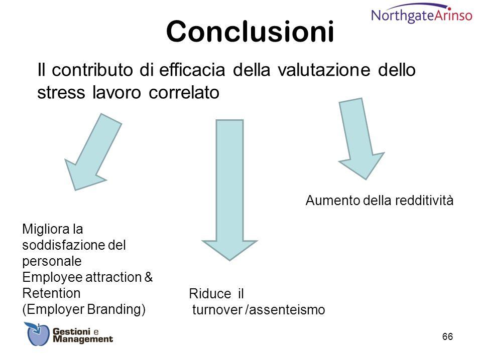 Conclusioni 66 Il contributo di efficacia della valutazione dello stress lavoro correlato Migliora la soddisfazione del personale Employee attraction