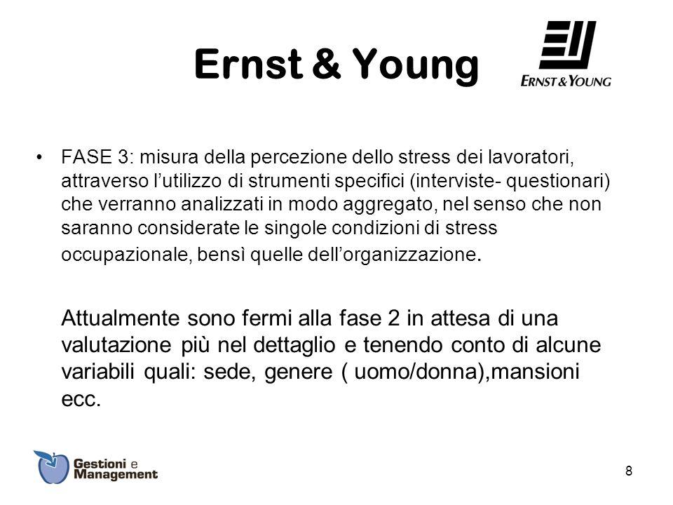 FASE 3: misura della percezione dello stress dei lavoratori, attraverso lutilizzo di strumenti specifici (interviste- questionari) che verranno analiz