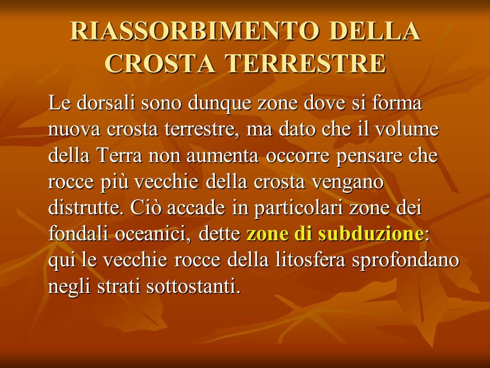 RIASSORBIMENTO DELLA CROSTA TERRESTRE Le dorsali sono dunque zone dove si forma nuova crosta terrestre, ma dato che il volume della Terra non aumenta