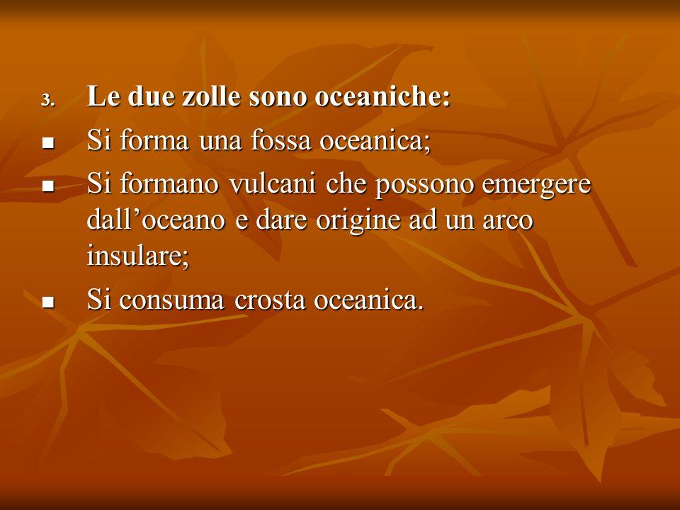3. Le due zolle sono oceaniche: Si forma una fossa oceanica; Si forma una fossa oceanica; Si formano vulcani che possono emergere dalloceano e dare or