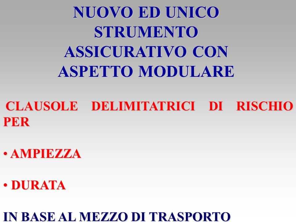 LA POLIZZA MERCI TRASPORTATE NELLA NUOVA POLIZZA ED.83 PRINCIPI GIURIDICI DEL CODICE CIVILE PRINCIPI GIURIDICI DEL CODICE CIVILE PRINCIPI DEL CODICE D