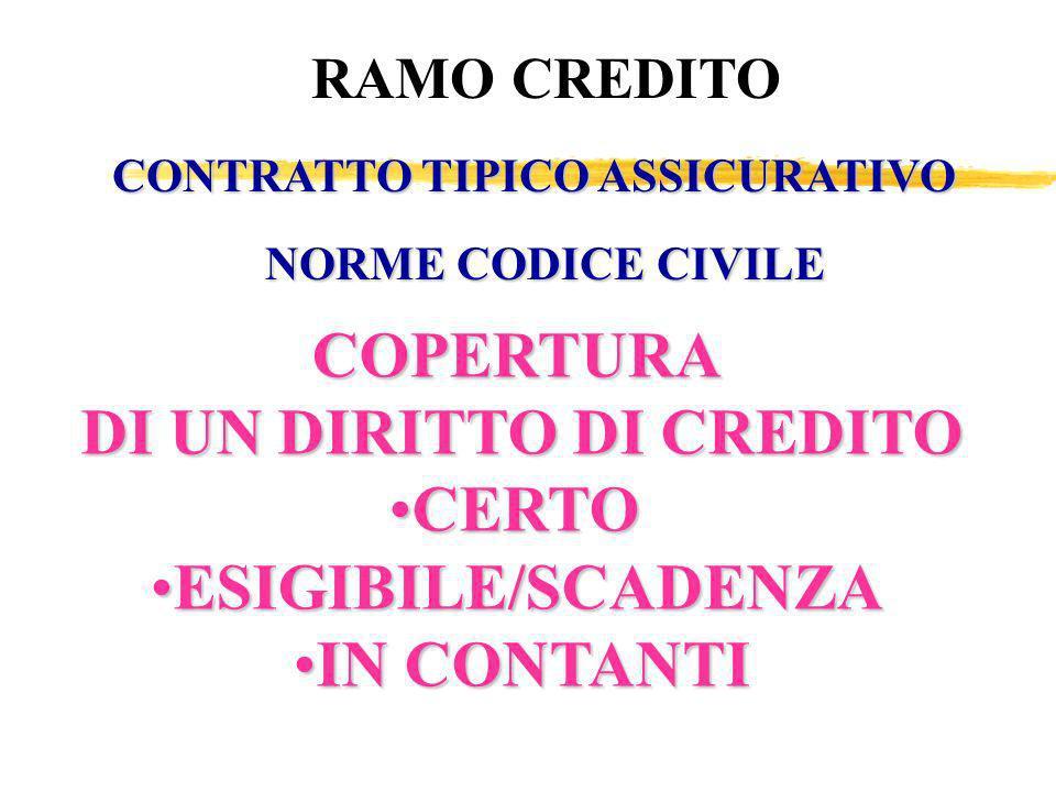 RAMO CREDITO CONTRATTO TIPICO ASSICURATIVO NORME CODICE CIVILE COPERTURA DI UN DIRITTO DI CREDITO CERTOCERTO ESIGIBILE/SCADENZAESIGIBILE/SCADENZA IN CONTANTIIN CONTANTI