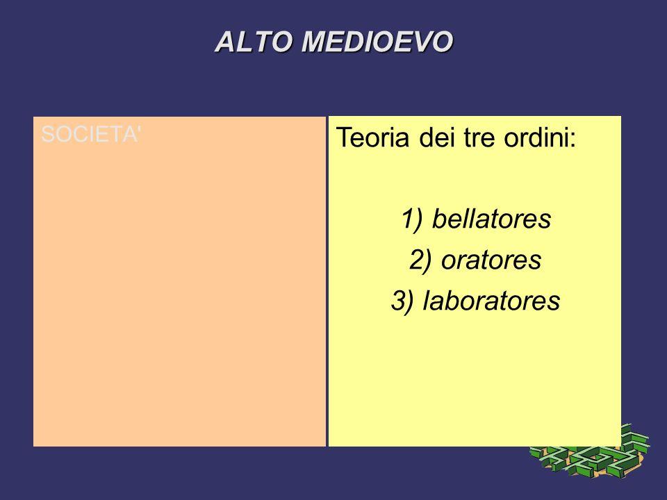SOCIETA' ALTO MEDIOEVO Teoria dei tre ordini: 1) bellatores 2) oratores 3) laboratores