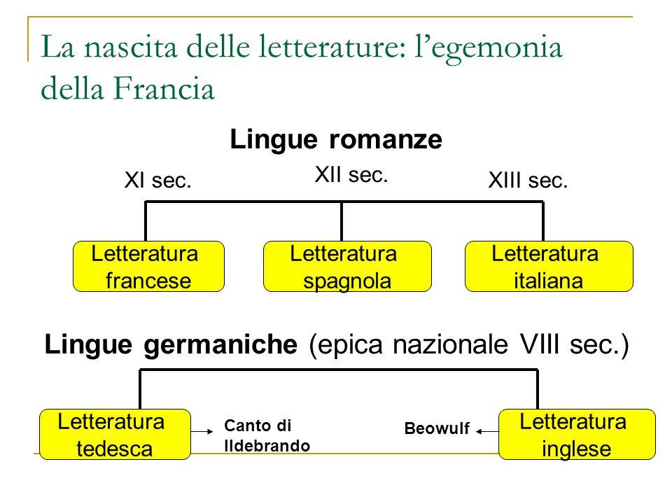 La nascita delle letterature: legemonia della Francia Lingue romanze Lingue germaniche (epica nazionale VIII sec.) Letteratura francese Letteratura sp