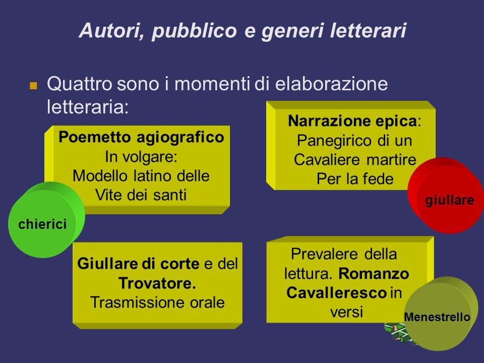Autori, pubblico e generi letterari Quattro sono i momenti di elaborazione letteraria: Poemetto agiografico In volgare: Modello latino delle Vite dei