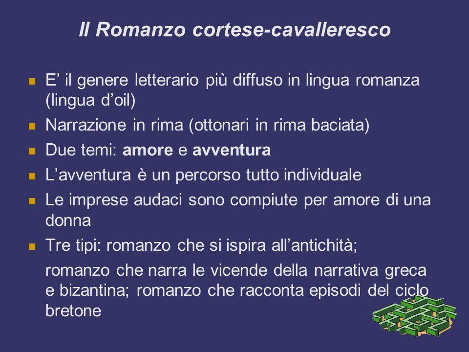 Il Romanzo cortese-cavalleresco E il genere letterario più diffuso in lingua romanza (lingua doil) Narrazione in rima (ottonari in rima baciata) Due t