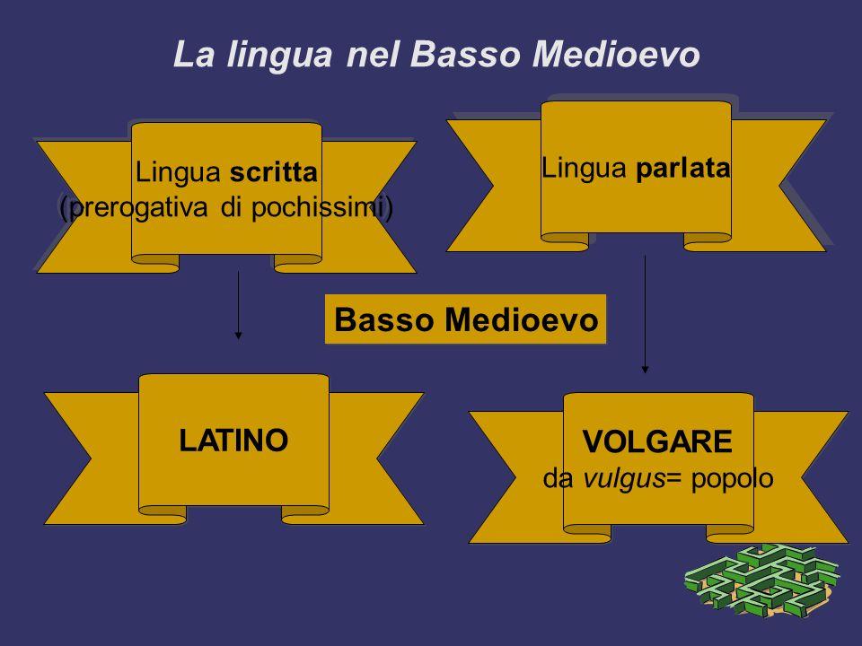 La lingua nel Basso Medioevo Lingua scritta (prerogativa di pochissimi) Lingua scritta (prerogativa di pochissimi) VOLGARE da vulgus= popolo VOLGARE d
