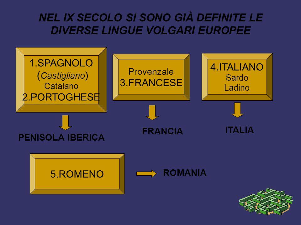 NEL IX SECOLO SI SONO GIÀ DEFINITE LE DIVERSE LINGUE VOLGARI EUROPEE 1.SPAGNOLO ( Castigliano ) Catalano 2.PORTOGHESE PENISOLA IBERICA Provenzale 3.FR