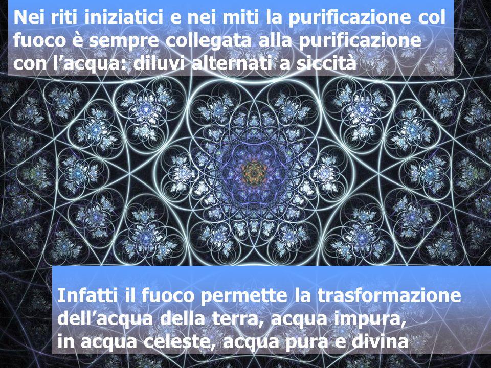 Nelle celebrazioni ecclesiastiche interviene per purificare con candele e incensi Nella simbologia alchemica il Fuoco (spirito/passione) trasforma il