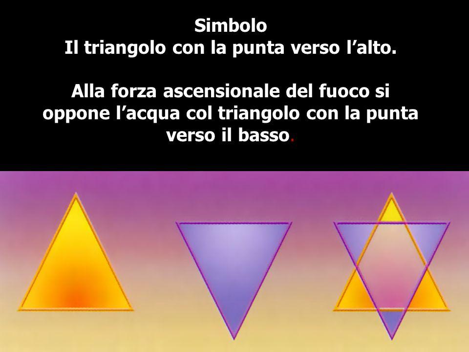 Simbolo Il triangolo con la punta verso lalto.