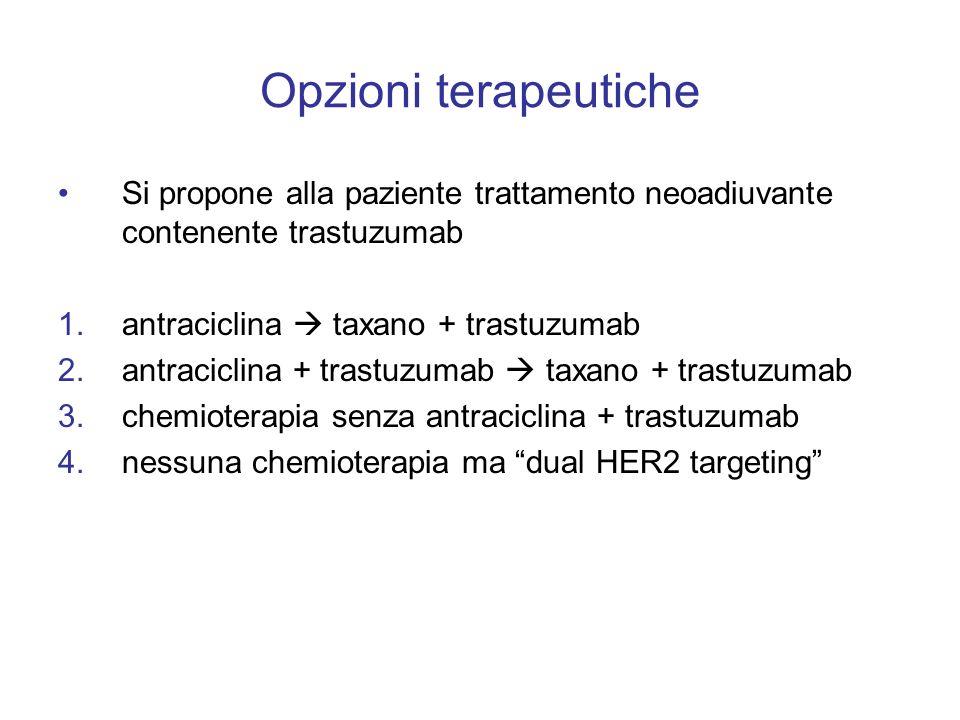 Opzioni terapeutiche Si propone alla paziente trattamento neoadiuvante contenente trastuzumab 1.antraciclina taxano + trastuzumab 2.antraciclina + tra
