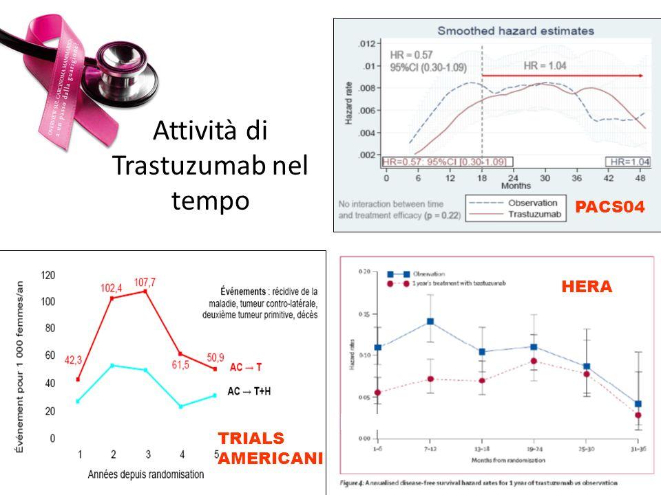 Attività di Trastuzumab nel tempo TRIALS AMERICANI PACS04 HERA