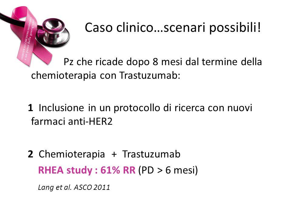 Caso clinico…scenari possibili! Pz che ricade dopo 8 mesi dal termine della chemioterapia con Trastuzumab: 1 Inclusione in un protocollo di ricerca co