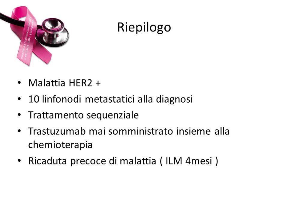 Riepilogo Malattia HER2 + 10 linfonodi metastatici alla diagnosi Trattamento sequenziale Trastuzumab mai somministrato insieme alla chemioterapia Rica