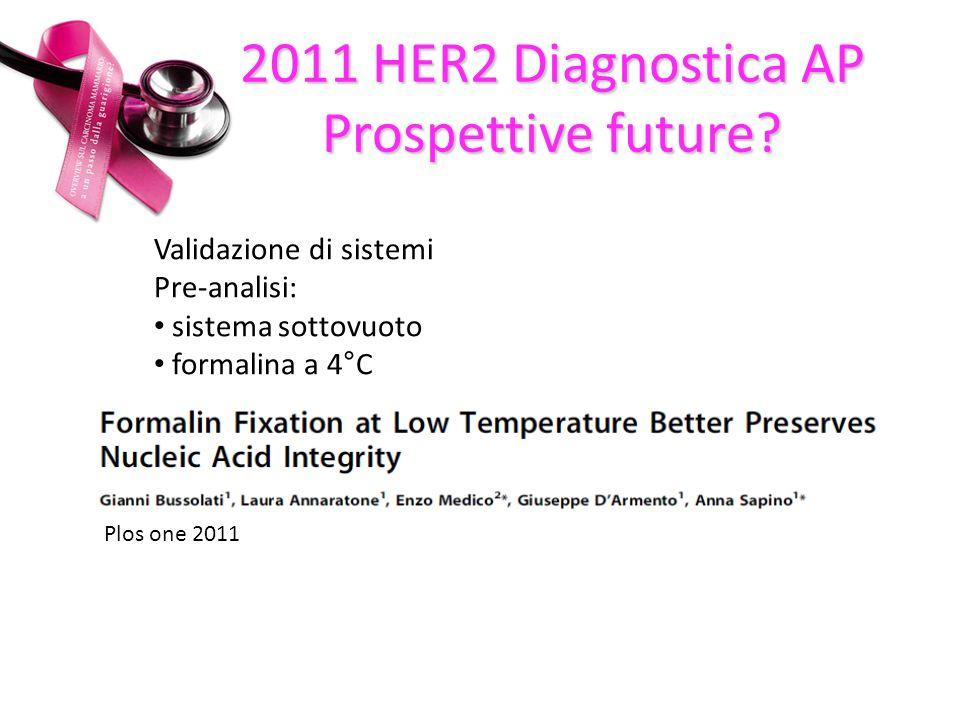 Validazione di sistemi Pre-analisi: sistema sottovuoto formalina a 4°C 2011 HER2 Diagnostica AP Prospettive future.