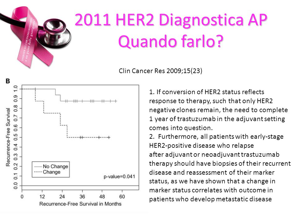 Clin Cancer Res 2009;15(23) 1. If conversion of HER2 status reflects response to therapy, such that only HER2 negative clones remain, the need to comp
