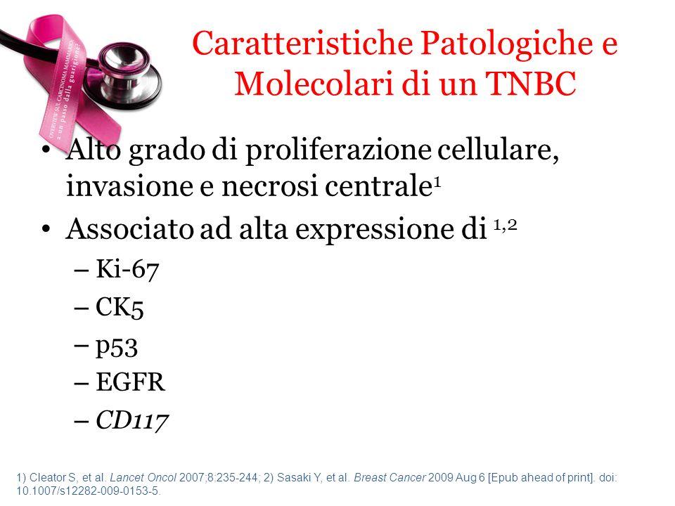 Caratteristiche Patologiche e Molecolari di un TNBC Alto grado di proliferazione cellulare, invasione e necrosi centrale 1 Associato ad alta expressio