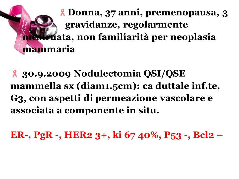 Donna, 37 anni, premenopausa, 3 gravidanze, regolarmente mestruata, non familiarità per neoplasia mammaria No familiarità per kmammella 30.9.2009 Nodu