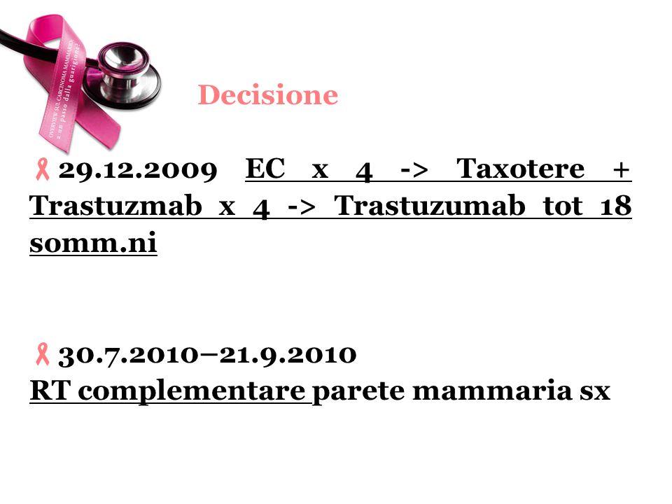 Decisione 29.12.2009 EC x 4 -> Taxotere + Trastuzmab x 4 -> Trastuzumab tot 18 somm.ni 30.7.2010–21.9.2010 RT complementare parete mammaria sx