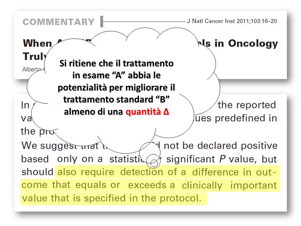 Si ritiene che il trattamento in esame A abbia le potenzialità per migliorare il trattamento standard B almeno di una quantità Δ