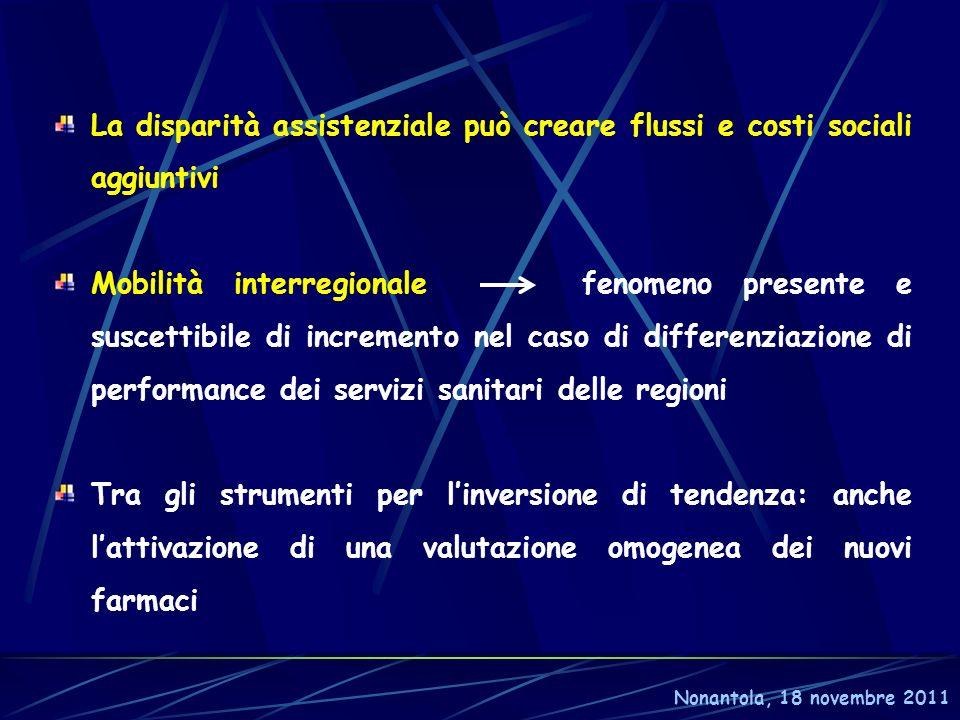 La disparità assistenziale può creare flussi e costi sociali aggiuntivi Mobilità interregionale fenomeno presente e suscettibile di incremento nel cas