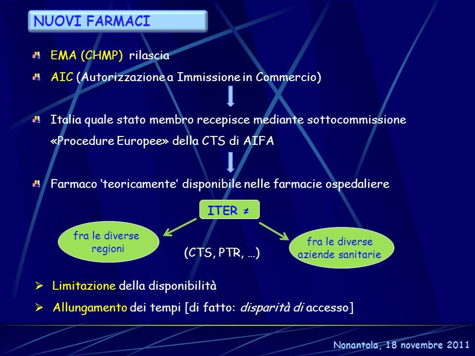 EMA (CHMP) rilascia AIC (Autorizzazione a Immissione in Commercio) Italia quale stato membro recepisce mediante sottocommissione «Procedure Europee» d