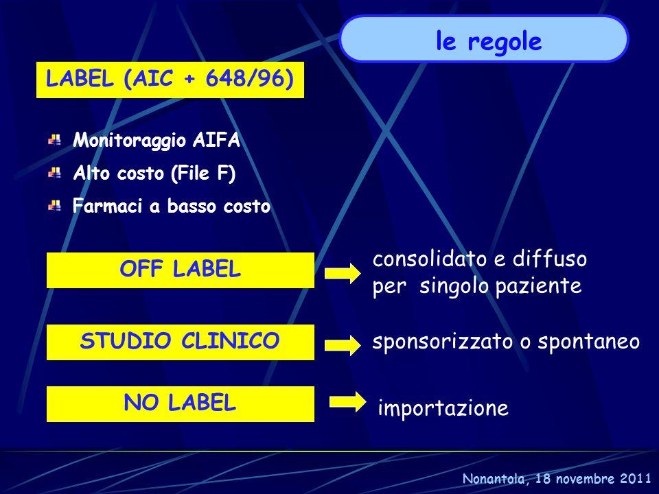 Monitoraggio AIFA Alto costo (File F) Farmaci a basso costo le regole LABEL (AIC + 648/96) OFF LABEL STUDIO CLINICO consolidato e diffuso per singolo