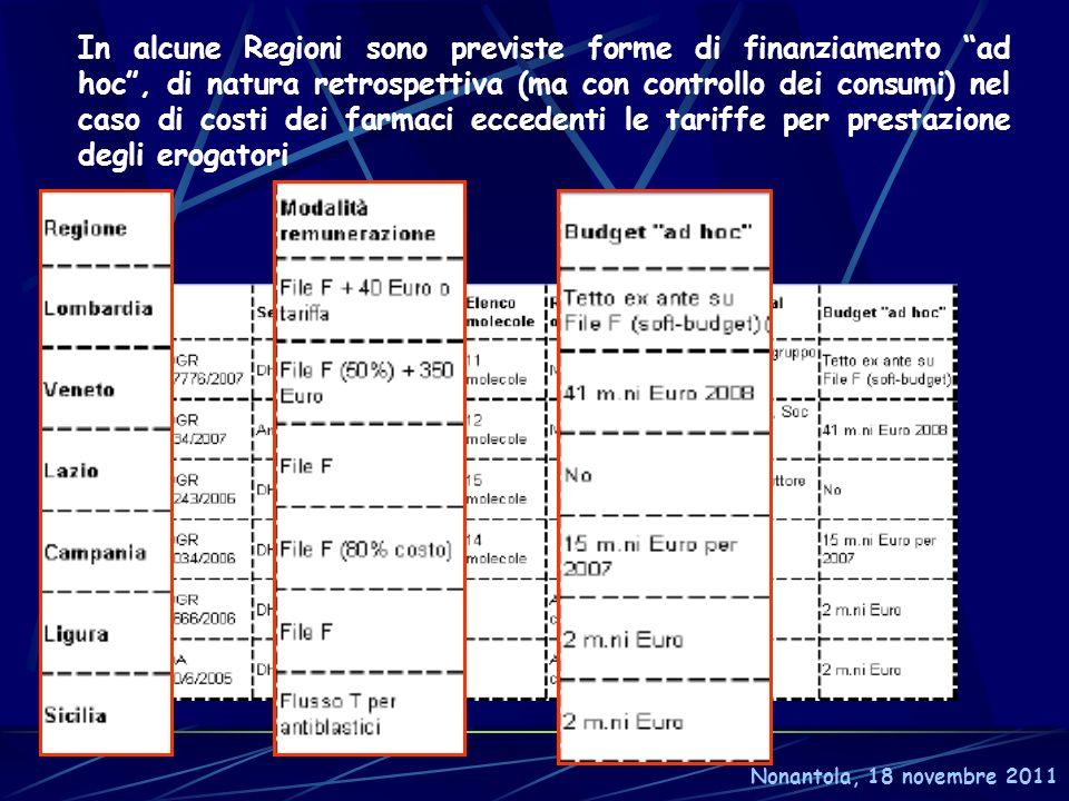In alcune Regioni sono previste forme di finanziamento ad hoc, di natura retrospettiva (ma con controllo dei consumi) nel caso di costi dei farmaci ec