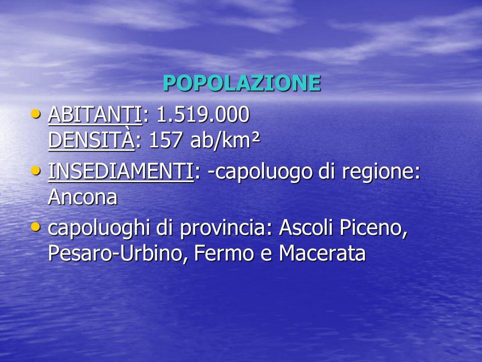 POPOLAZIONE ABITANTI: 1.519.000 DENSITÀ: 157 ab/km² ABITANTI: 1.519.000 DENSITÀ: 157 ab/km² INSEDIAMENTI: -capoluogo di regione: Ancona INSEDIAMENTI: