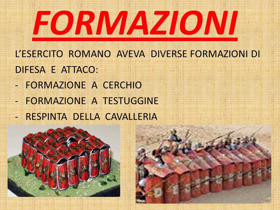 FORMAZIONI LESERCITO ROMANO AVEVA DIVERSE FORMAZIONI DI DIFESA E ATTACO: -FORMAZIONE A CERCHIO -FORMAZIONE A TESTUGGINE -RESPINTA DELLA CAVALLERIA