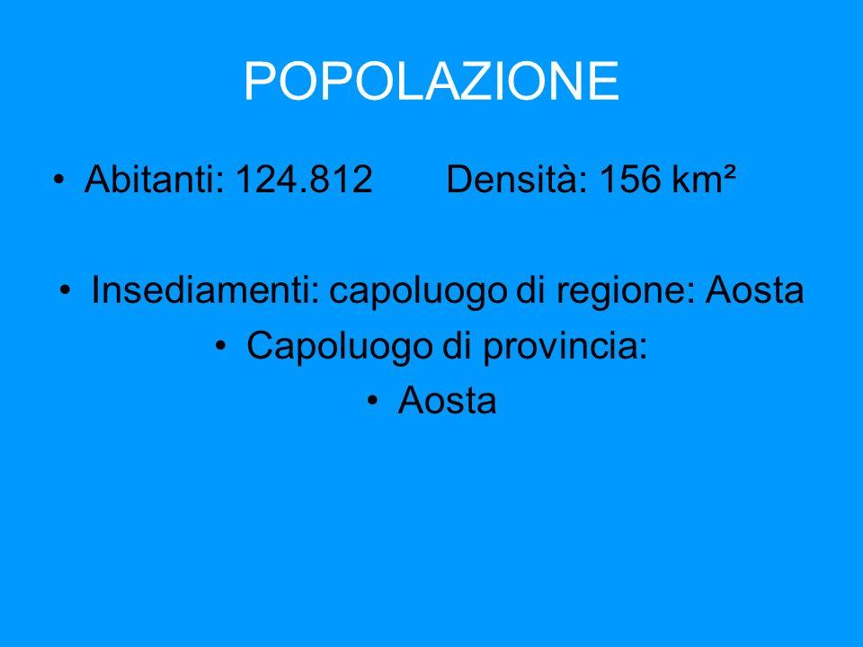 POPOLAZIONE Abitanti: 124.812 Densità: 156 km² Insediamenti: capoluogo di regione: Aosta Capoluogo di provincia: Aosta