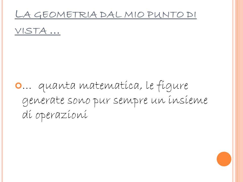 L A GEOMETRIA DAL MIO PUNTO DI VISTA … … quanta matematica, le figure generate sono pur sempre un insieme di operazioni