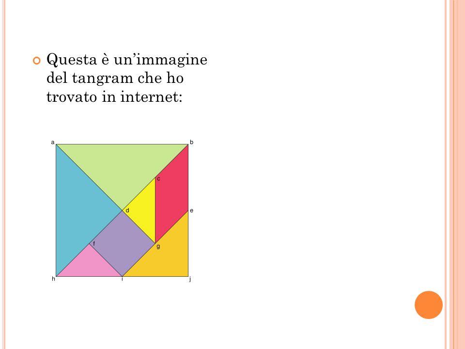 P ASSO PASSO PER RICOSTRUIRLO … Noto che, il tangram è composto dai seguenti pezzi: 4 triangoli isosceli e rettangoli congruenti a due a due, un triangolo isoscele rettangolo di grandezza intermedia.