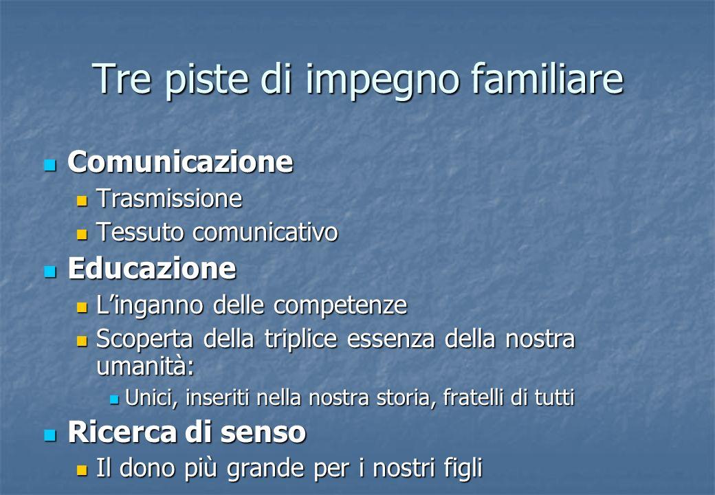 Tre piste di impegno familiare Comunicazione Comunicazione Trasmissione Trasmissione Tessuto comunicativo Tessuto comunicativo Educazione Educazione L