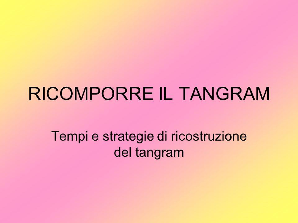 RICOMPORRE IL TANGRAM Tempi e strategie di ricostruzione del tangram