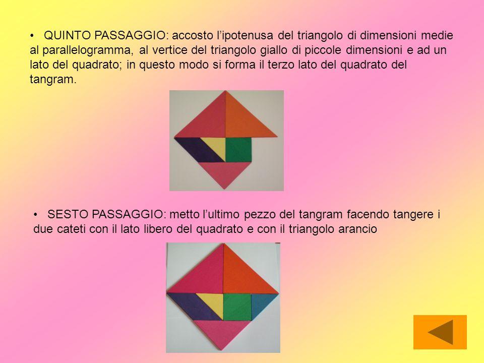 QUINTO PASSAGGIO: accosto lipotenusa del triangolo di dimensioni medie al parallelogramma, al vertice del triangolo giallo di piccole dimensioni e ad