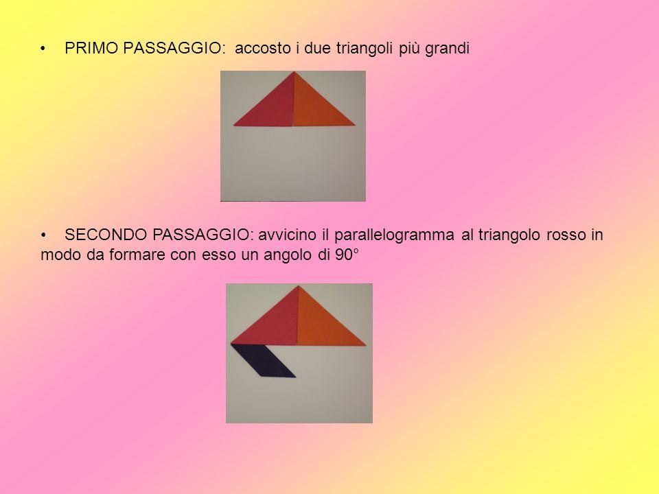 PRIMO PASSAGGIO: accosto i due triangoli più grandi SECONDO PASSAGGIO: avvicino il parallelogramma al triangolo rosso in modo da formare con esso un a