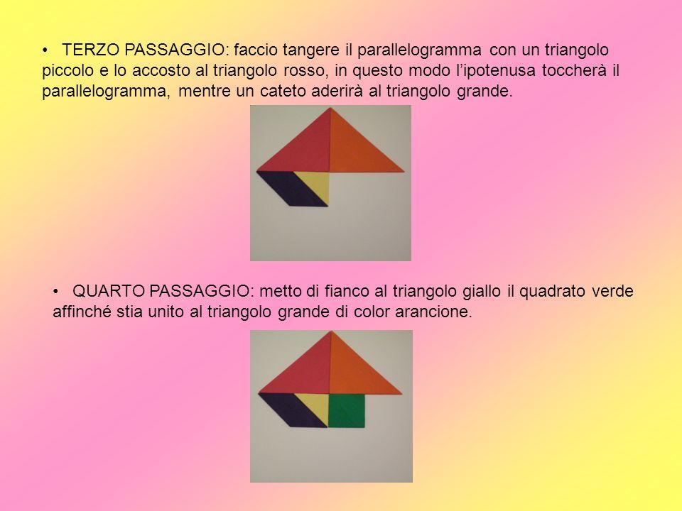 TERZO PASSAGGIO: faccio tangere il parallelogramma con un triangolo piccolo e lo accosto al triangolo rosso, in questo modo lipotenusa toccherà il par